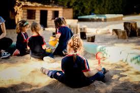 Ver más ideas sobre actividades para preescolar, actividades escolares, el cuerpo humano infantil. La Importancia Del Juego En El Nivel Inicial Cads Instituto Superior Mar Del Plata
