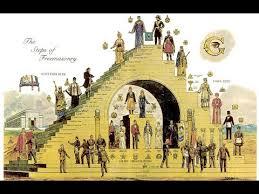 The Structure Of Freemasonry Explained Scottish And York