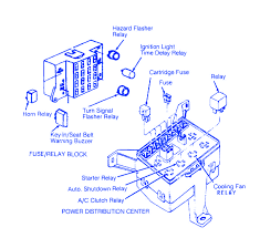 wiring diagram for a dodge dakota the wiring diagram dodge dakota 1996 ignition fuse box block circuit breaker diagram wiring diagram