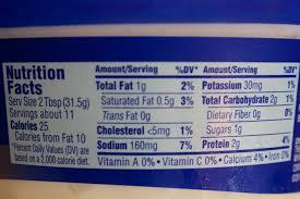 oikos yogurt nutrition label dannon oikos greek yogurt raspberry 5 3oz dannon foodservice with oikos yogurt nutrition label made by creative label