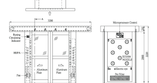 corner shower stall dimensions. Smallest Shower Stall Size Corner Showers Sizes Remarkable Dimensions Contemporary Best Bathrooms Designed .