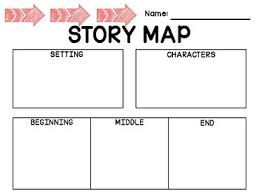Story Map Template Story Map Template By Rallyingresources Teachers Pay Teachers
