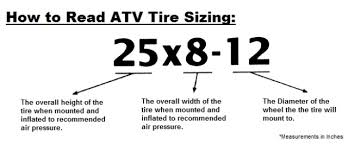 Quad Tire Size Chart A Guide To Choosing Atv Tires Wheels Motosport