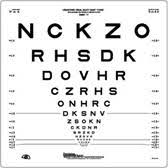 Snellen Eye Chart A Description And Explanation