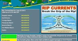 Gulf Shores Tide Chart Timlennox Com Rip Tide Forecast