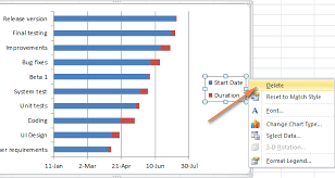 Types Of Gantt Chart Microsoft Dynamics Crm 365 Blog Gantt Chart In Excel 2010