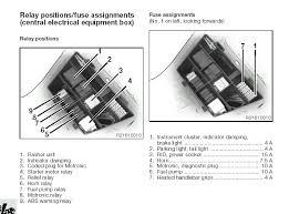 bmw r1100rt fuse box diagram bmw wiring diagrams online