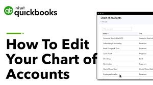 Solved Delete A Gl Account Quickbooks Community