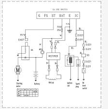 lifan 250 wiring diagram wiring diagram lifan 125cc wiring diagram discover your