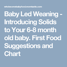Introducing Solids Chart Introducing Solids To Your 6 Month To 8 Month Old Baby