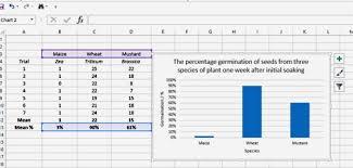 Percentage Chart Calculator The Open Door Web Site Ib Biology Ict In Biology Going