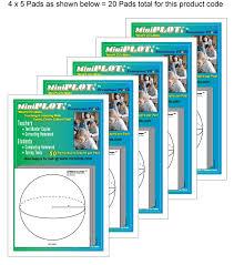 Spherical Plot Multipack 20 Pads