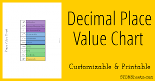 Decimal Place Value Chart Stem Sheets