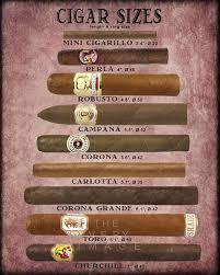 Cigar Chart Poster Cigar Art Cigar Size Chart Cigar Poster Tobacco Print In