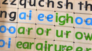 The international phonetic alphabet (ipa) is a set of symbols that linguists use to describe the sounds of spoken languages. 13 English Phonics Games For Kids Reading Games Kids Will Love