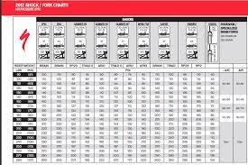 Specialized Epic 29er Sizing Chart Forums Mtbr Com