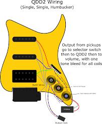 artec pickups wiring diagram wiring diagrams for dummies • artec humbucker wiring diagram 30 wiring diagram images seymour duncan humbucker wiring diagrams single coil pickup wiring