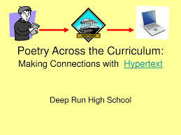 Poem About Curriculum Design Ppt Poetry Across The Curriculum Making Connections With