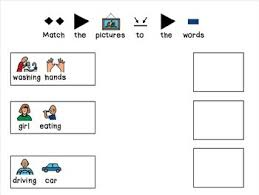 List of english verbs, nouns, adjectives, adverbs, online tutorial to english language, excellent resource for english nouns, learn nouns, adjectives list. Noun Verb Adapted Book Discret Trial Picture Cards For Special Education