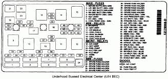 2008 equinox fuse box diagram wiring diagram libraries 2005 chevy colorado fuse box diagram change your idea wiring2007 chevy colorado fuse box diagram