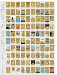 Pop Chart 100 Essential Novels 5 Birthday Presents For Your Bookworm Friends Book Review