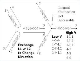 low voltage motor wiring diagram wiring diagram features wiring diagram single phase motor 6 lead wiring diagram basic low voltage motor wiring diagram