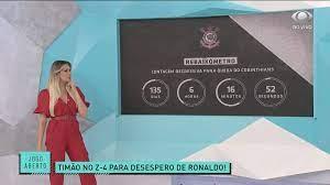 Jogo Aberto - Após a derrota do Corinthians para o Ceará,...