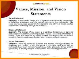 Resume Mission Statement Examples For Resume Business Sample