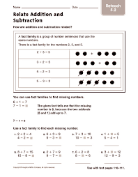 together with Reteaching Worksheets Free Worksheets Library   Download and Print in addition Multiplying And Dividing By Powers Of 10 Worksheet Free Worksheets as well Adding And Subtracting Integers Reteach For Web 1 moreover Sacred Hearts School Lahaina   7th Grade Math   Science as well Wright Middle School STEAM Mag likewise Reteach Dividing Fractions   Lessons   Tes Teach likewise 4th Grade Worksheets Wallpapercra   Koogra moreover Ideas About Properties Of Math Worksheets    Kidergarten Worksheet additionally Reteach Dividing Fractions Lessons Tes Teach additionally Points  Lines  and Line Segments   Reteach 16 1 Worksheet. on reteach math worksheets