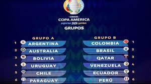سحب قرعة بطولة كوبا أميركا 2020