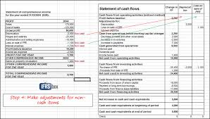 Online Cash Flow Statement Calculator How To Prepare Statement Of Cash Flows In 7 Steps Ifrsbox Making