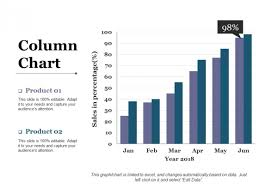 Column Chart Ppt Powerpoint Presentation Icon Guide