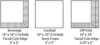 Napkin Size Chart Napkin Sizes Napkins Only