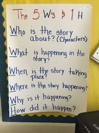5 W S Anchor Chart The Five Reading Ws And One H Teaching Strategies Gold