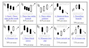 Stock Alphabets