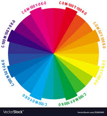 Adobe Cmyk Color Chart 24 Parts Color Wheel With Numbers Cmyk Amount