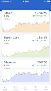 | wanting to get started with bitcoin, but unsure how it all works? How To Buy Sell And Keep Track Of Bitcoin Pcmag