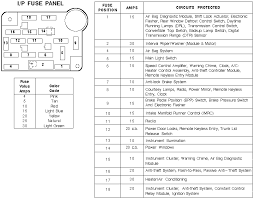 98 3 8 ford mustang fuse box diagram wirdig 98 ford mustang 3 8l it up backward for a few seconds