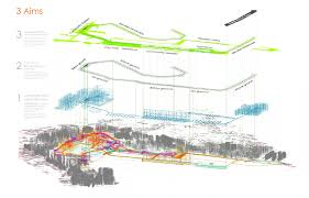 mla thesis hku faculty of architecture
