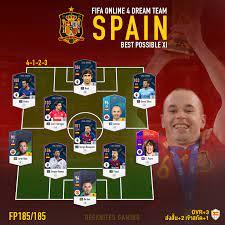 11 นักเตะที่ดีที่สุดของ ทีมชาติสเปน... - Geeknites Gaming