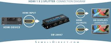 sewell 1x2 hdmi splitter ethernet 3d support and 4kx2k hdmi splitter diagram