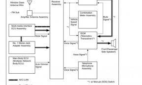pioneer sph da120 wiring harness application wiring diagram pioneer Pioneer SPH-DA210 GPS Antenna primary pioneer sphda wiring diagram pioneer appradio sphda pioneer sph da120 wiring diagram