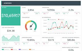 Weekly Marketing Report Template 7 Marketing Report Templates Every Digital Marketer Needs
