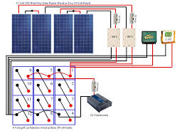 residential wiring guide residential wiring diagrams and Solar Panel Circuit Diagram Schematic my panel system solar wiring diagram special awesome solar wiring diagram detail example solar panel circuit diagram schematic pdf