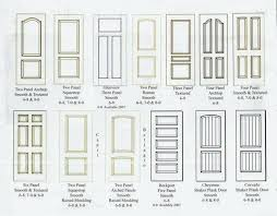 Shaker interior door styles Frosted Glass Interior Door Styles Images Guide Lowes Laforwardorg Interior Door Styles Images Guide Lowes Laforwardorg