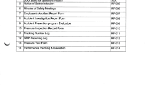 Site Inspection Report Sample And Construction Daily Template Excel