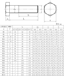 Socket Wrench Clearance Chart Socket Wrench Dimensions Londondrainage Co