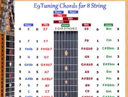 Dobro Chord Chart Details About E9 Chord Chart For 8 String Lap Steel Dobro Guitar