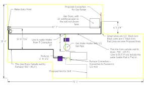 1 2 Gas Line Psi Sizing Chart Rectifier Me