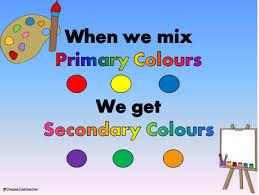 Basic Colour Mixing Chart 67 Abiding Secondary Colour Chart
